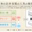 紀州漆器 長角入子弁当箱 特大 根来 ひらめ タッパー付 食器洗い機・電子レンジ対応 日本製1